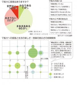 ネットアップ 総合グラフ