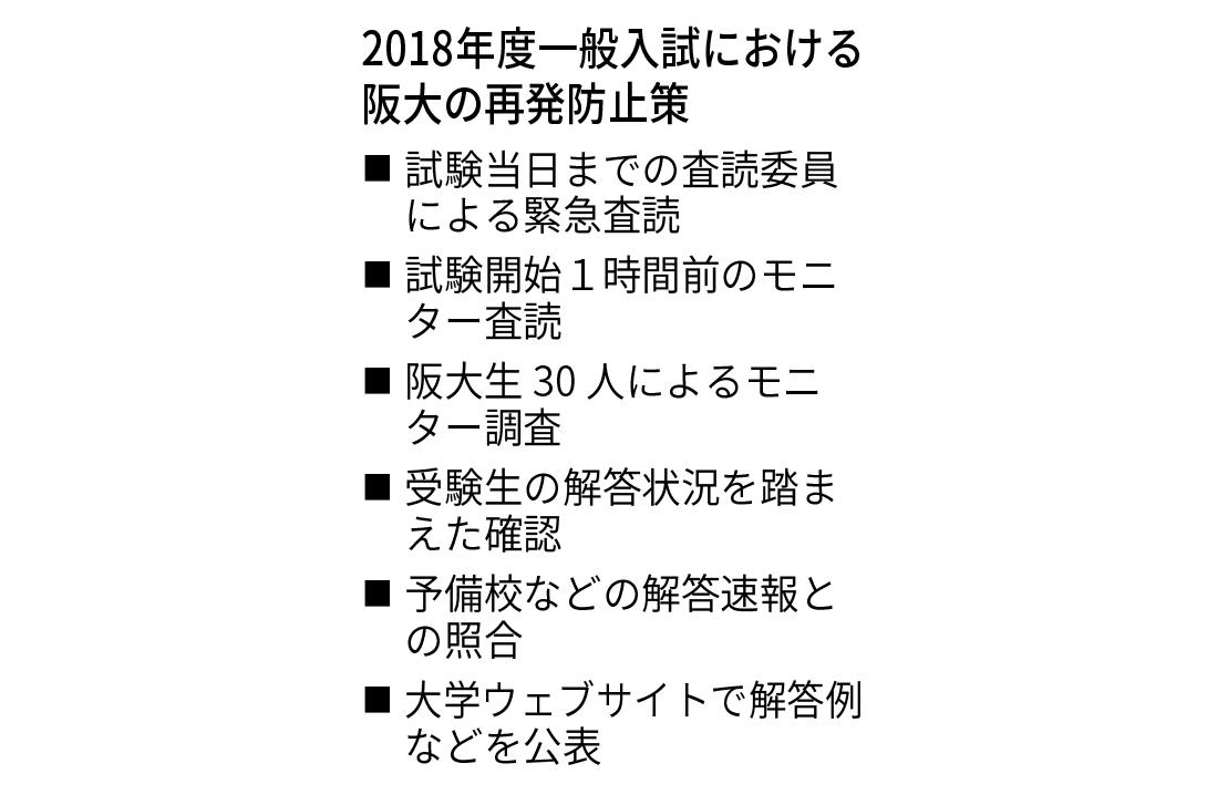 2018年度一般入試における阪大の再発防止策