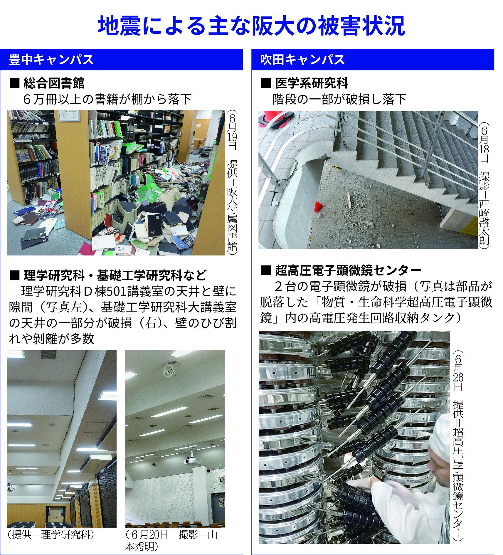 地震による主な阪大の被害状況
