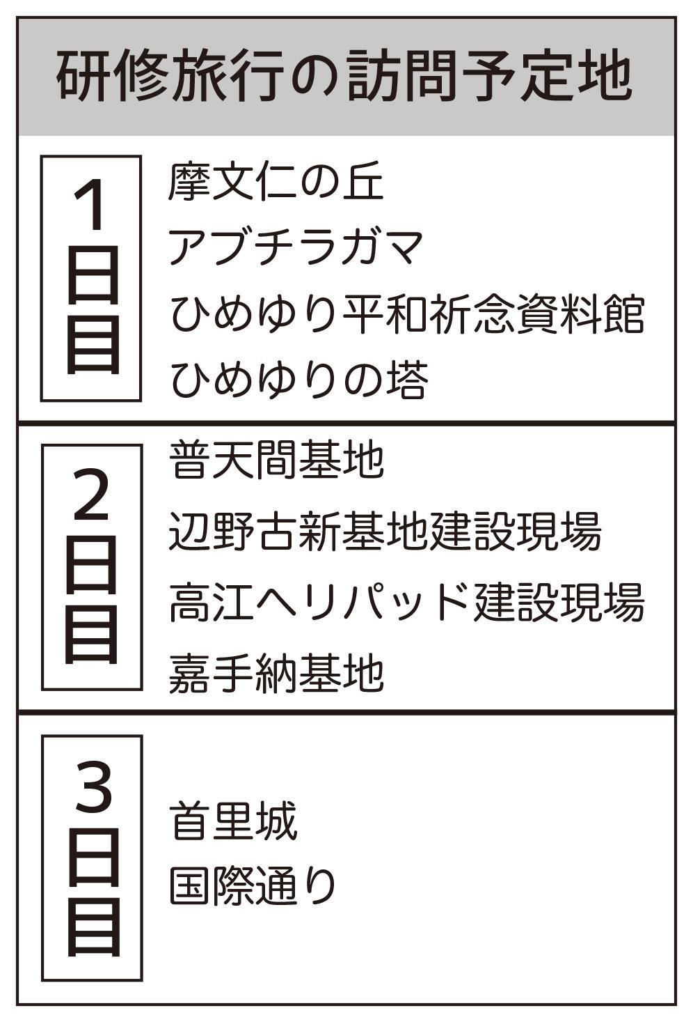 【1月号】沖縄で平和学習 2月に 宗教センターが企画