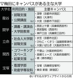 トップの図(改)